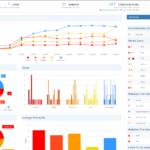 Netsparker - Web Application Security